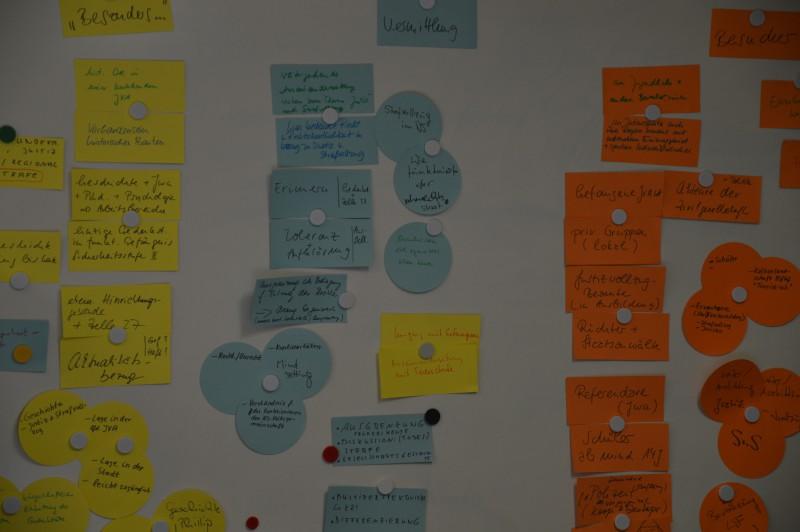 Mindmap: Zukünftige Vermittlungsziele und Besuchergruppen