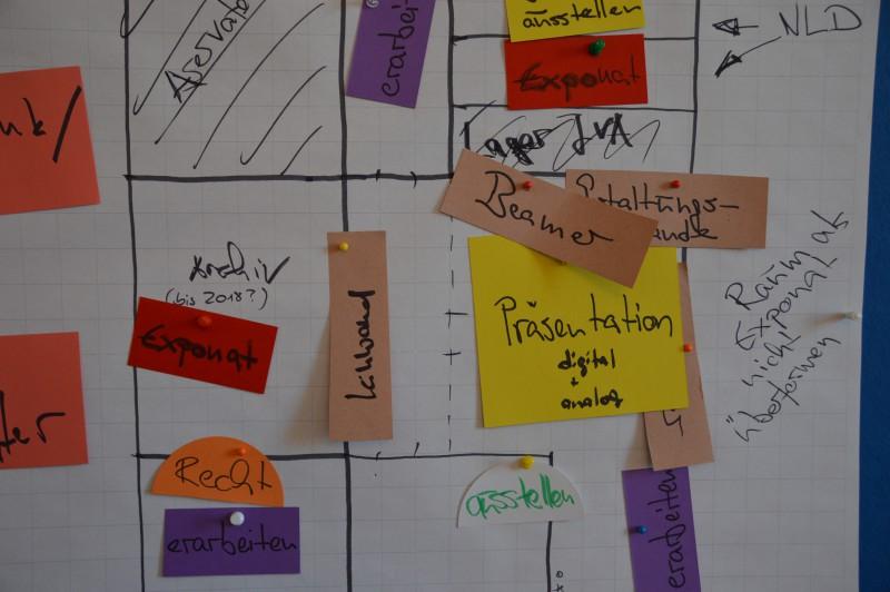 Mindmap: Ergebnisse der zweiten Klausurtagung. Foto: Gedenkstätte in der JVA Wolfenbüttel / Leon Kloke
